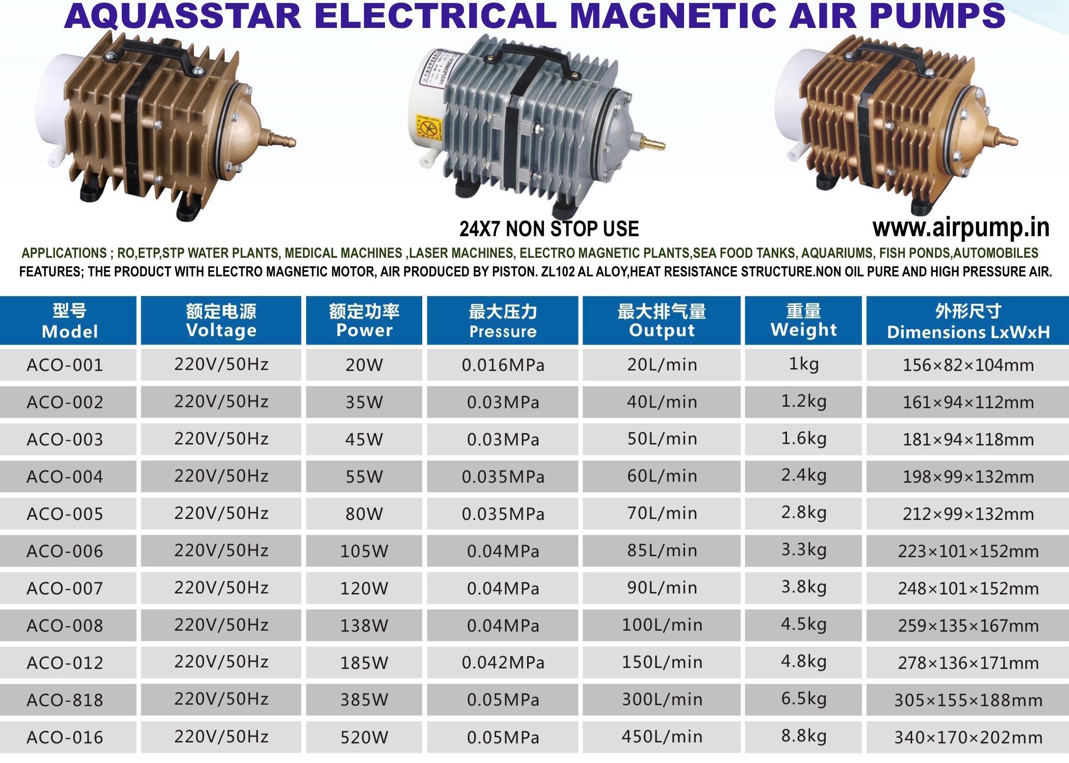 Aquasstar Pg Biofloc Air Pump