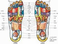 leg beaution massager