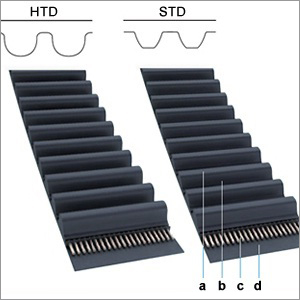 HTD And STD Timing Belts