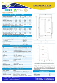 Gold Series PSPV60G250W