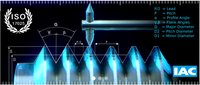 Thread Gauge Calibration Services