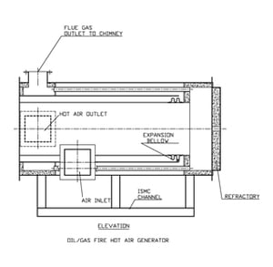 In-Direct Fired Hot air generator
