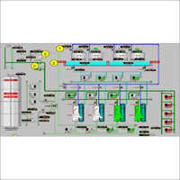 Scada Screens Remote Monitoring System
