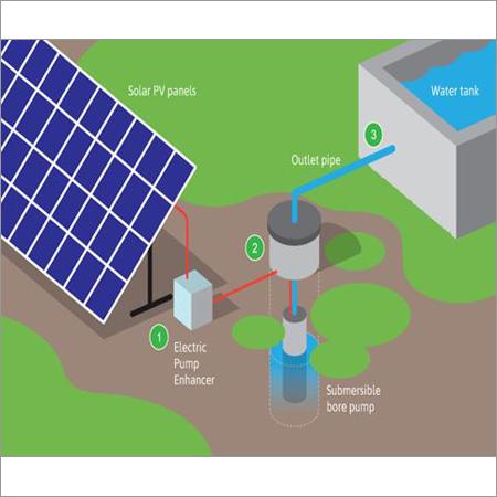 Solar Pump Control Systems