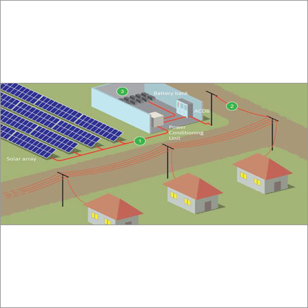 Solar Micro Grid Systems