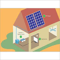 Roof Top Solar Systems