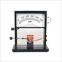 Shinco Demonstration Meter