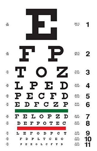 Visual Acuiw Testing  Chart