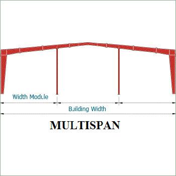 Multispan Greenhouse Structure