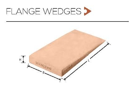 Flange Wedges