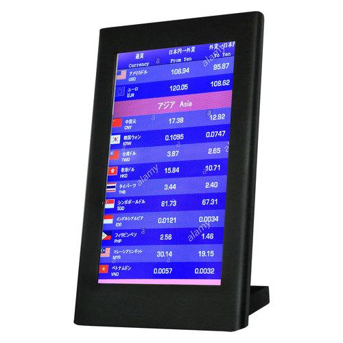 Countertop 21 Inch Digital Display