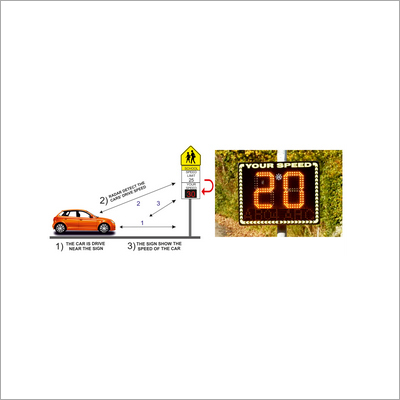 Vehicle Speed Detection Display