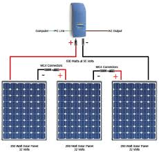 Solar Products & Equipments