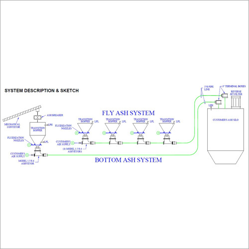 Fly Ash Handling System