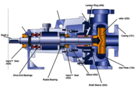 Piston Type Slurry Pump
