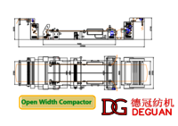 open width compacting machine  for knitting fabric