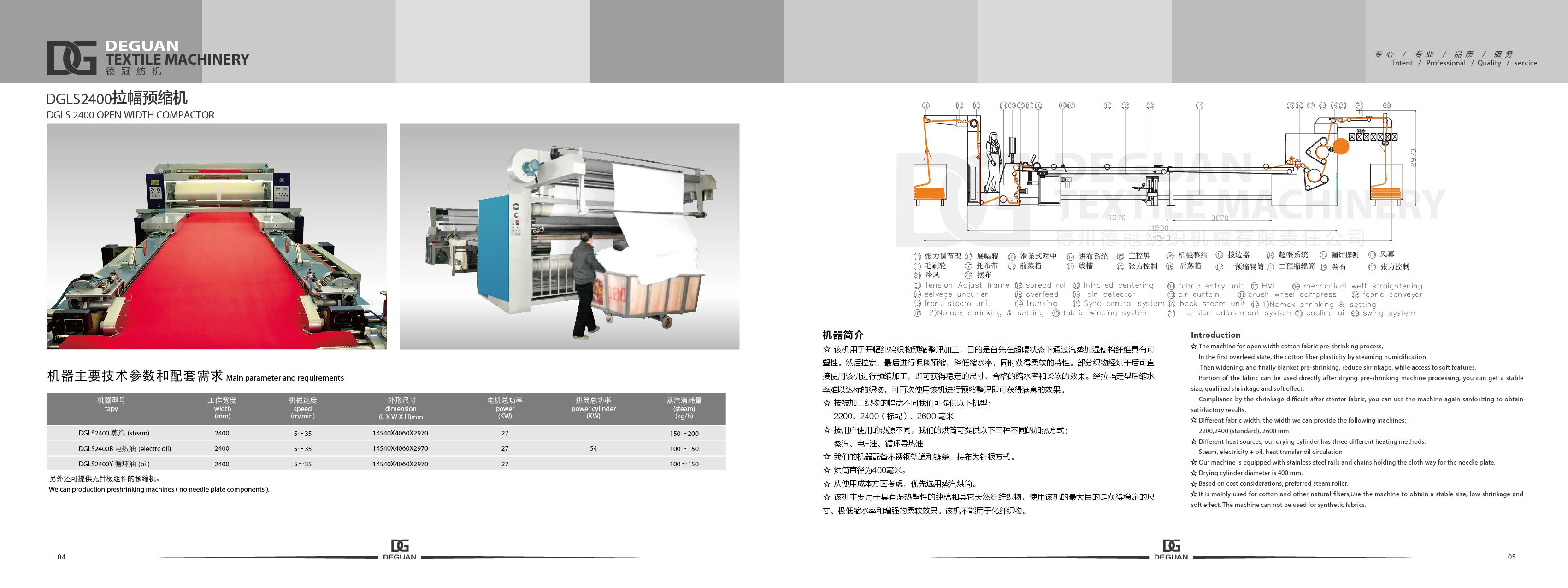 Open Width Compacting Machine