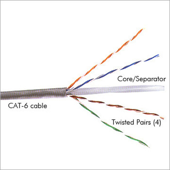 CAT-6 UTP LAN Cable