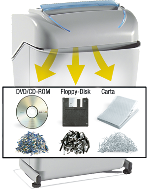 Strip Cut Shredder