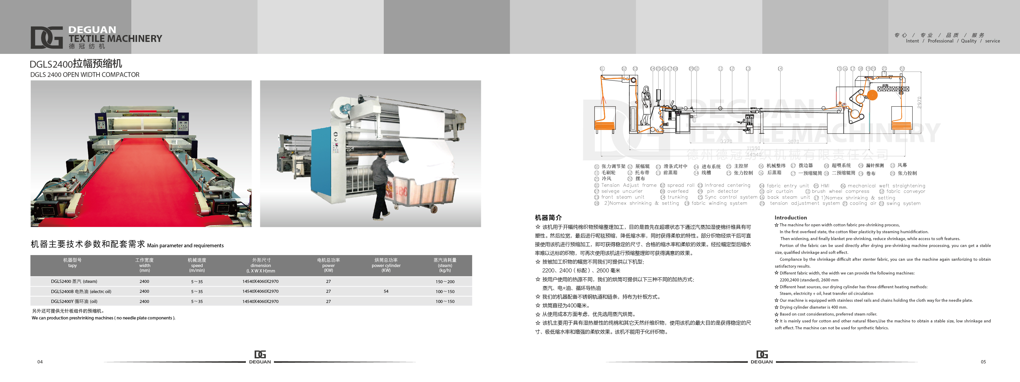 Open Width Compactor used for knitting fabric