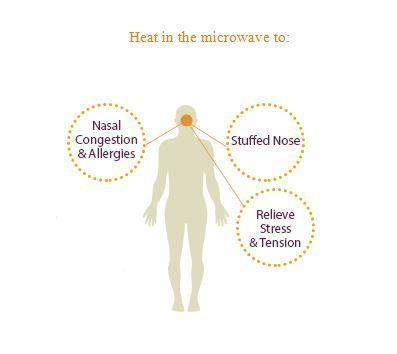 Herbal Sinus Relief Mint Pillow