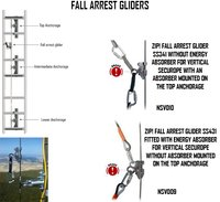 FALL ARREST GLIDERS