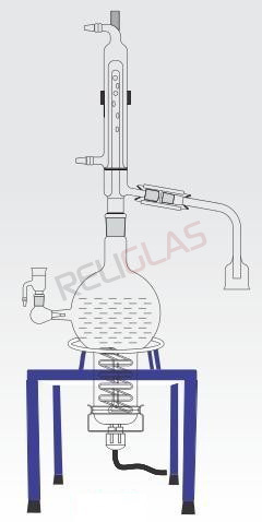05.681 Distillation Unit N.P.L. Design (Flask type)