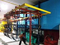 Powder Coating Contracts