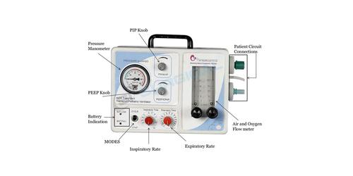 Neonatal Transport Ventilator