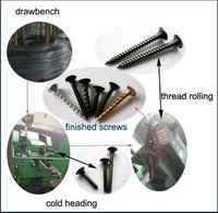 Twinfast Thread Drywall Screw