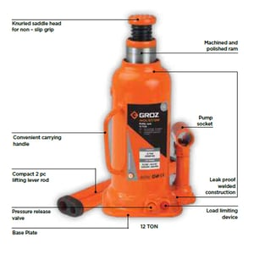 Hydraulic Bottle Jacks