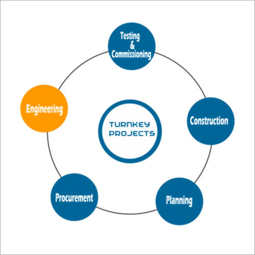 Turnkey Projects Food Consultancy Services