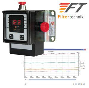 On Line Laser Particle Counter