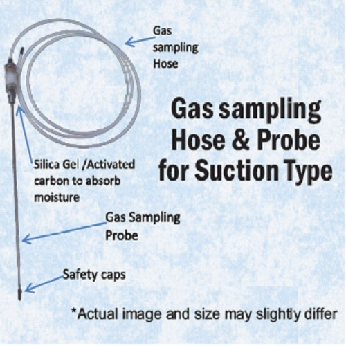 Portable Gas Detector