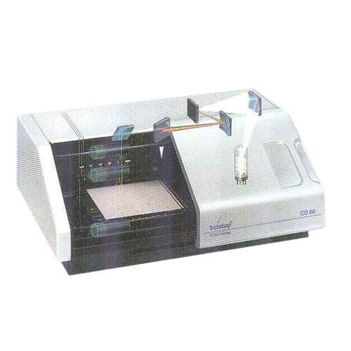 HPTLC Densitometer