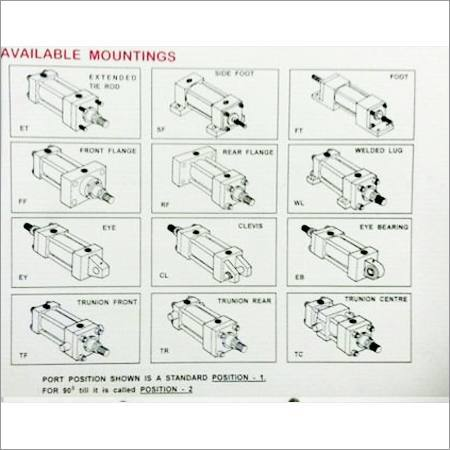 Mounting Details for Hydraulic Cylinders