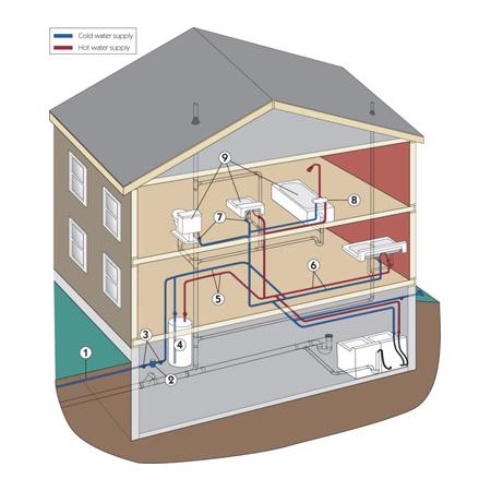Plumbing Designing Work