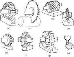 Grinding Machine Components