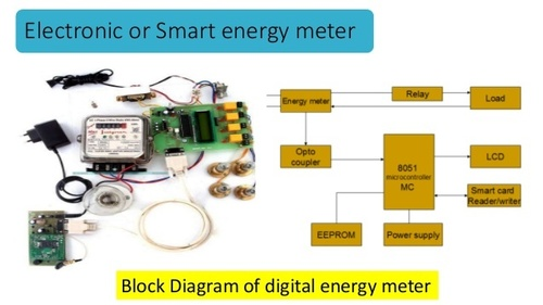 Energy Meter Components