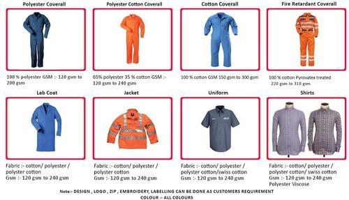 Safety Coverall Garments