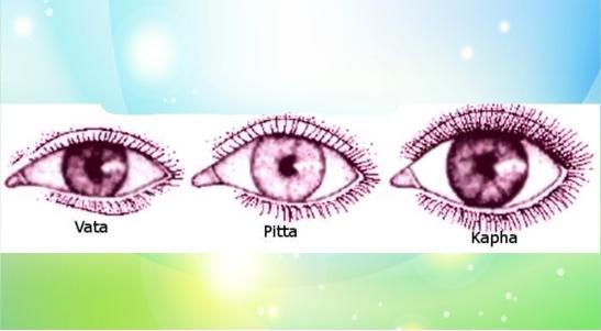 Ayurvedic Medicine for Healthy Eyesight - Ocuhills
