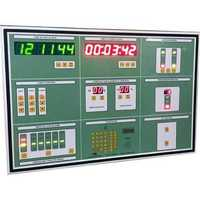 Operation Theater Control Panel