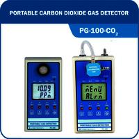 Portable CO2 Detector