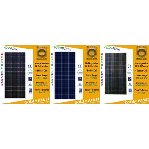 Solar PV Module Cells