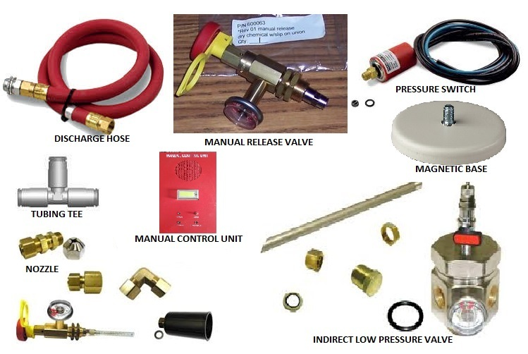 Fire Suppression Systems Accessories