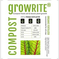 Compost Fertilizers