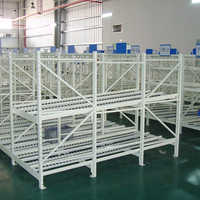 Material Handling Pallets