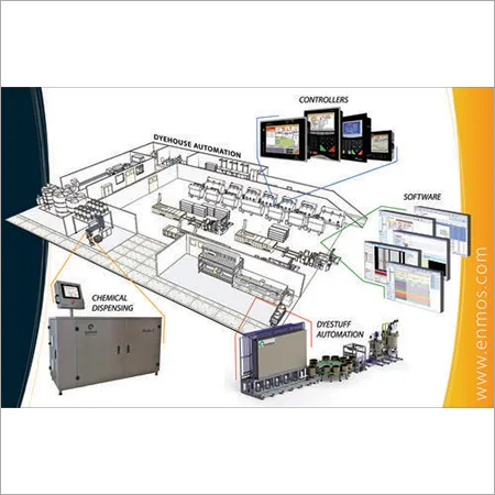 Central Monitoring Management System