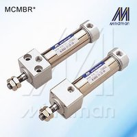 Miniature Cylinders Model: MCMBR
