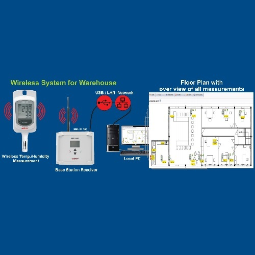 Cold Chain Monitoring Equipment